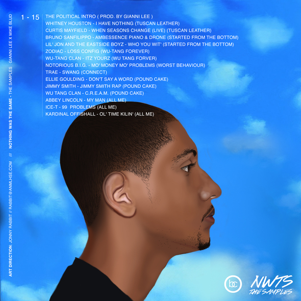 Gianni Lee x Mike Blud – Nothing Was The Same (The Samples