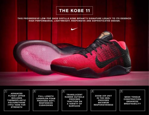 "kobe11_tech_sheet_2b_native_1600-500x386 Nike Unveils The Kobe 11 ""Achilles Heel"" (Photos)"