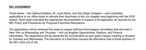 CX7WyICWwAAjoZ6-500x172 Hotel California: The St. Louis Rams, Oakland Raiders & San Diego Chargers All File For Relocation To Los Angeles