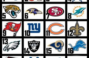 And With The 1st Pick: The Top 20 Picks In The 2016 NFL Draft Revealed