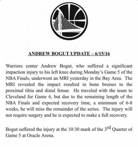 ClAQbq5UYAANrYh-472x500 Golden State Warriors Big Man Andrew Bogut Is OUT For The Remainder Of The 2016 NBA Finals