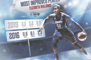 Atlanta Dream Star Elizabeth Williams Named the 2016 WNBA Most Improved Player