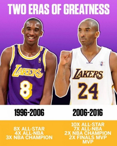 Kobe-1-400x500 The Great Mamba: The Lakers Will Retire Both Kobe Bryant's Jersey Numbers 8 & 24 in December