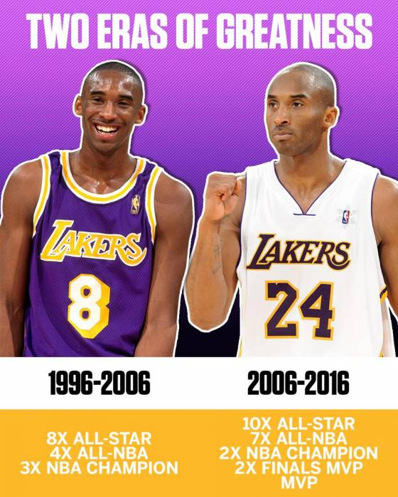6318f3dc6dc8 Kobe-1-400x500 The Great Mamba  The Lakers Will Retire Both Kobe Bryant s