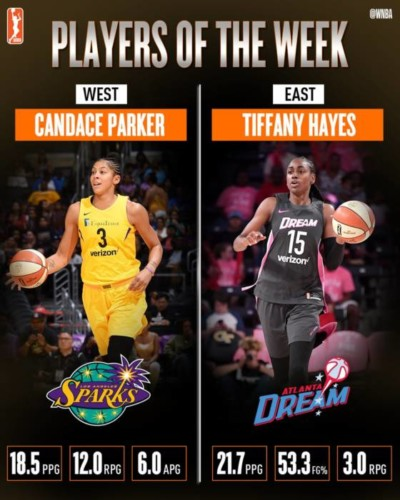 Dj8nZJnXgAIo6Tu-400x500 Atlanta Dream Star Tiffany Hayes & L.A. Sparks Star Candace Parker Named the WNBA's Eastern and Western Conference Players of the Week