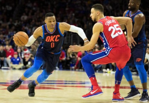 russ-cover-500x346 Thunder Struck: Russell Westbrook Will Miss the Entire Preseason After Having Knee Surgery