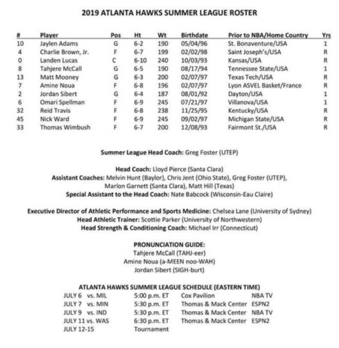 unnamed-1-487x500 Summer, Summer, Summertime: The Atlanta Hawks Announce Their 2019 Summer League Roster