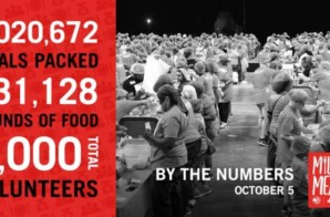 The Atlanta Hawks and State Farm® Rally 5,000 Volunteers To Surpass The One Million Meal Mark To Fight Hunger