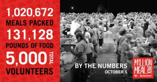 0-1-500x261 The Atlanta Hawks and State Farm® Rally 5,000 Volunteers To Surpass The One Million Meal Mark To Fight Hunger