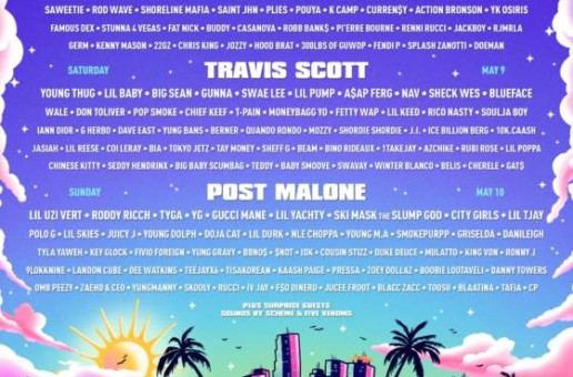 Rolling Loud Line Up 2020